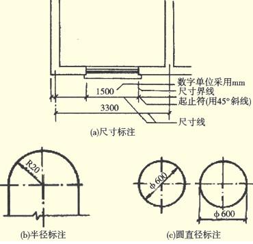 工程图纸中的字母代表