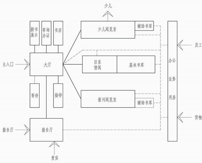电梯空调电路图
