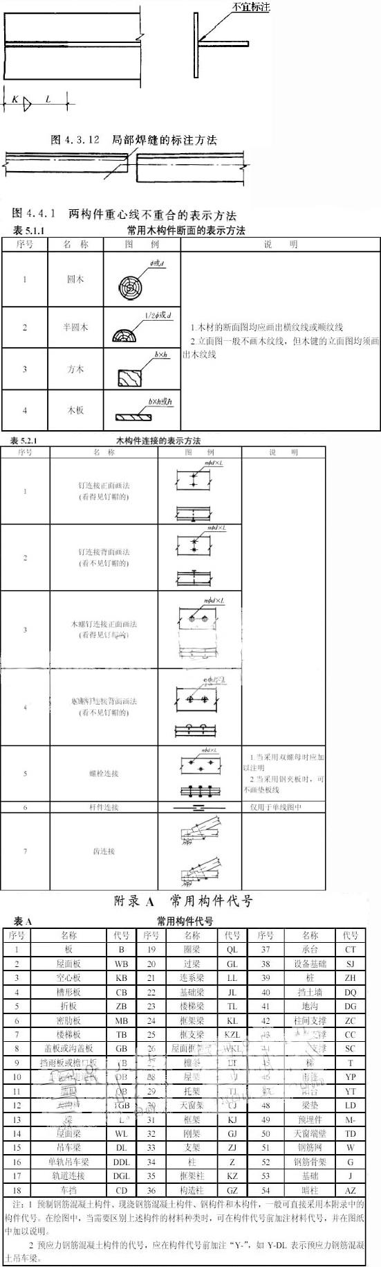 2013年二级注册建筑师建筑结构符号总结6