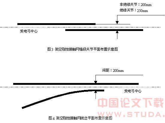 中大网校论文网提供:广州图片二号线接触网的地铁大全迷宫大全图纸图片