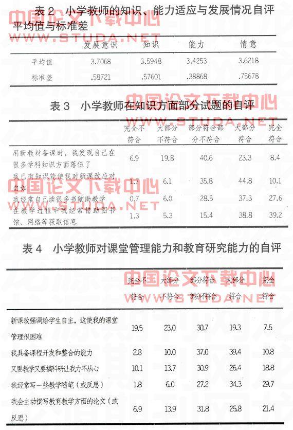 专业:新论文对小学教师因素影响发展小学分析课改街殷富江宁图片