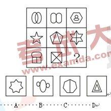 >>正文  【解析】图形的数量按3,4,5,6的规律变化,所以下一个图形数是图片