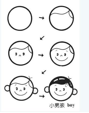 幼儿教育:线描《画小男孩步骤》-中大网校儿童教育网