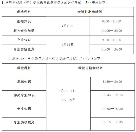 江西省2021年护士执业资格考试的通知
