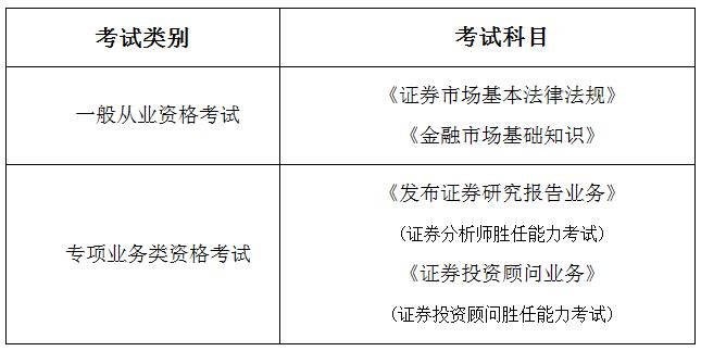 证券从业资格考试报名入口:2021年7月证券从业资格考试报